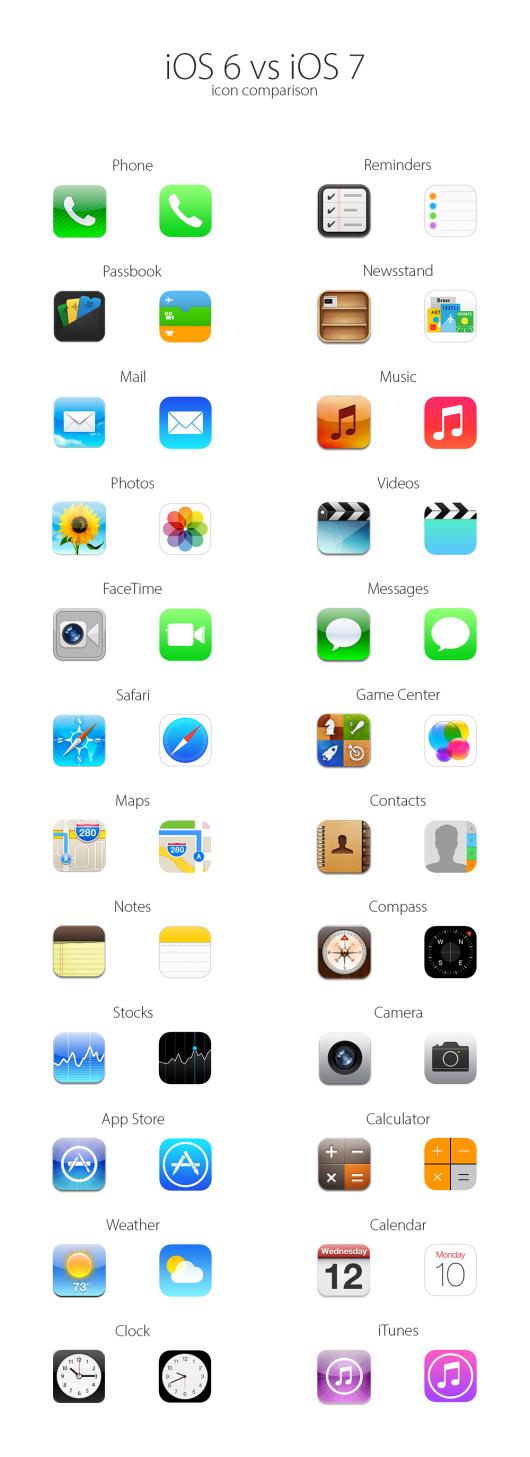 iOS-6-vs-iOS-7-icons-530x1457