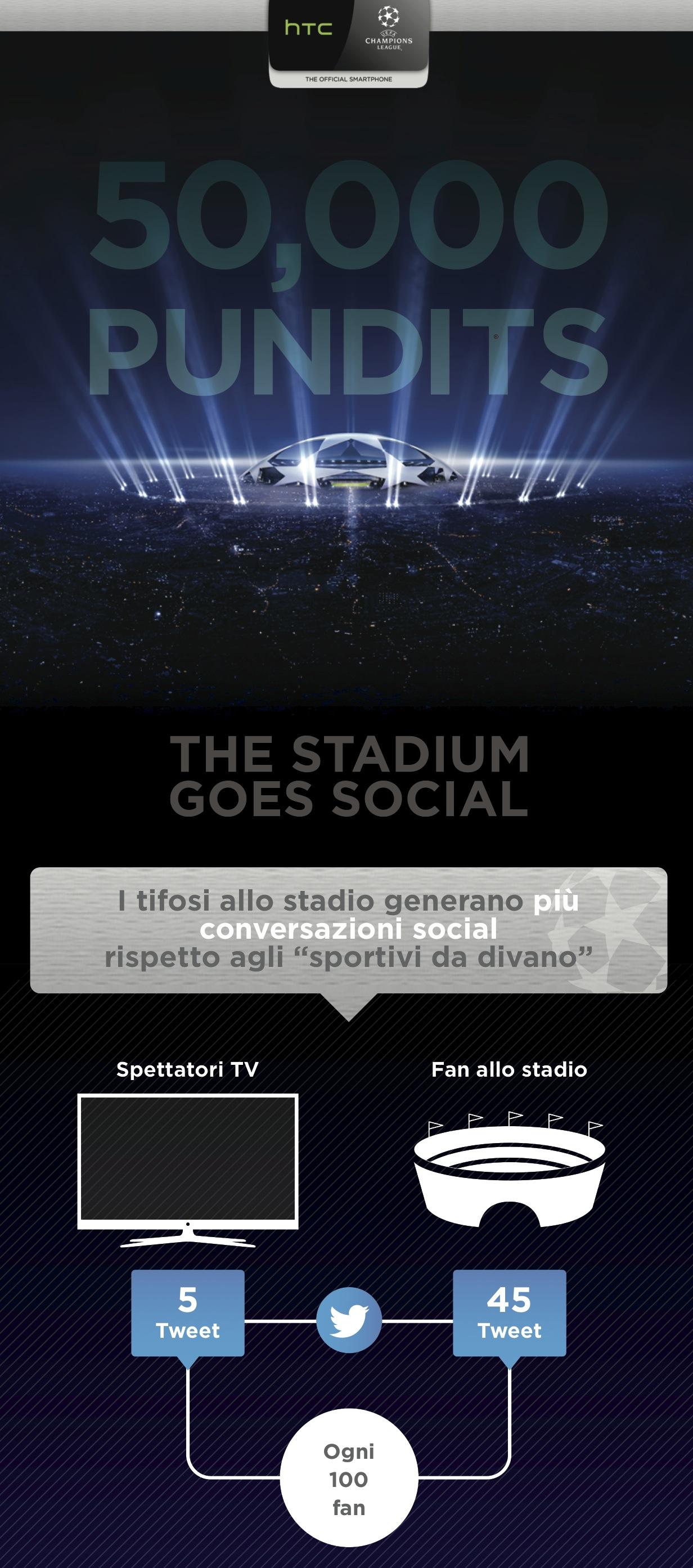 UEFA_Il lato social del calcio_Infografica_Preview