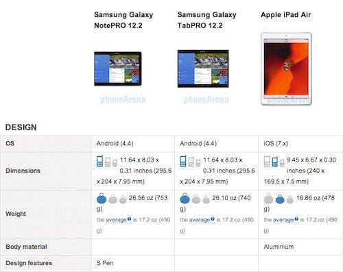 650x450xNotePro-12-vs-TabPro-12-vs-iPad-Air.jpeg.pagespeed.ic.HMOVoIJ6aW