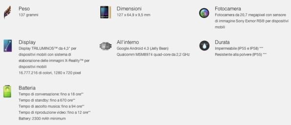 Specifiche_di_Xperia_Z1_Compact___Touchscreen_da_4_3__-_Sony_Smartphones__Italy_