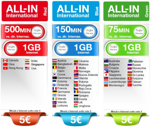 All-in-International-520x439