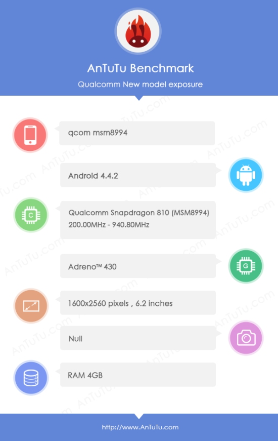 antutu_snapdrago810
