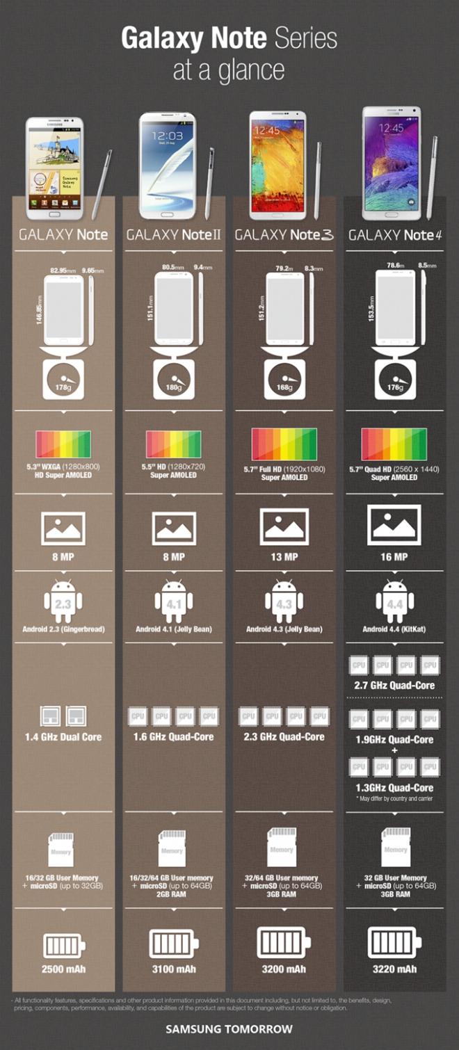 infografica_gamma_note