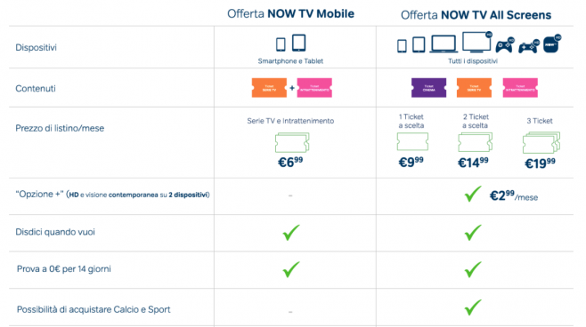 Now-TV-Mobile-vs-NowTV-ticket