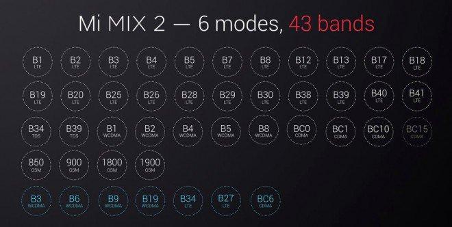 xiaomi-mi-mix-2_bande